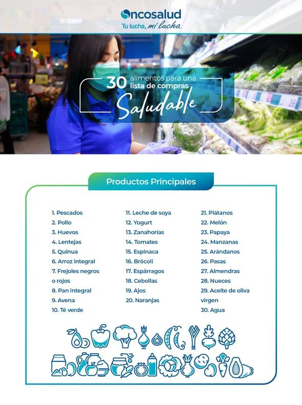 lista de compras saludables