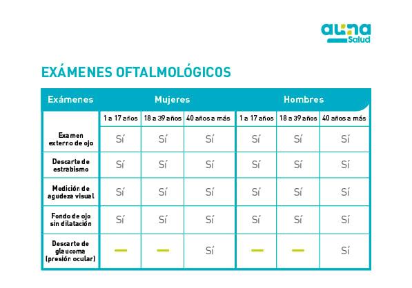 Examenes Oftalmologicos