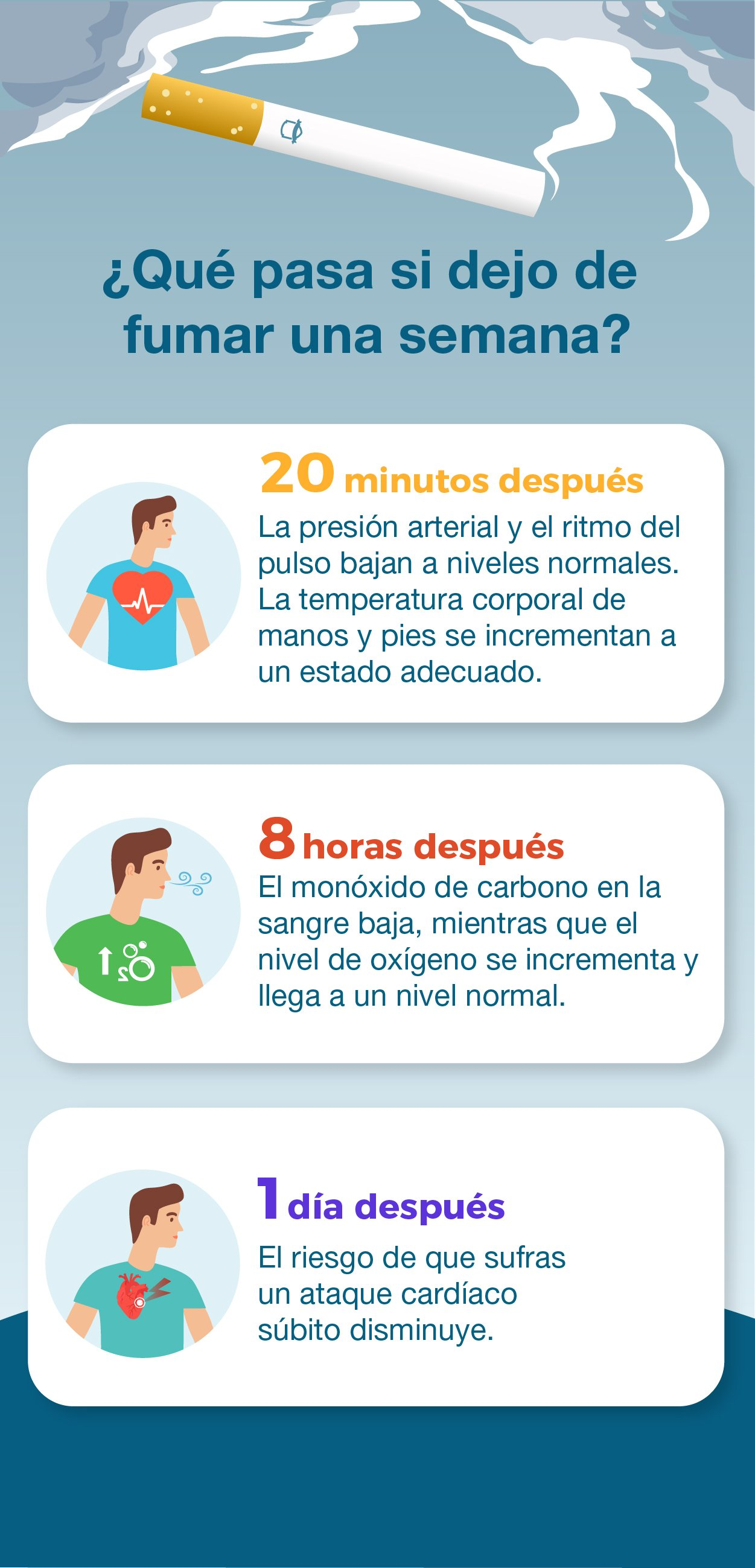 dejar de fumar beneficios rápidos