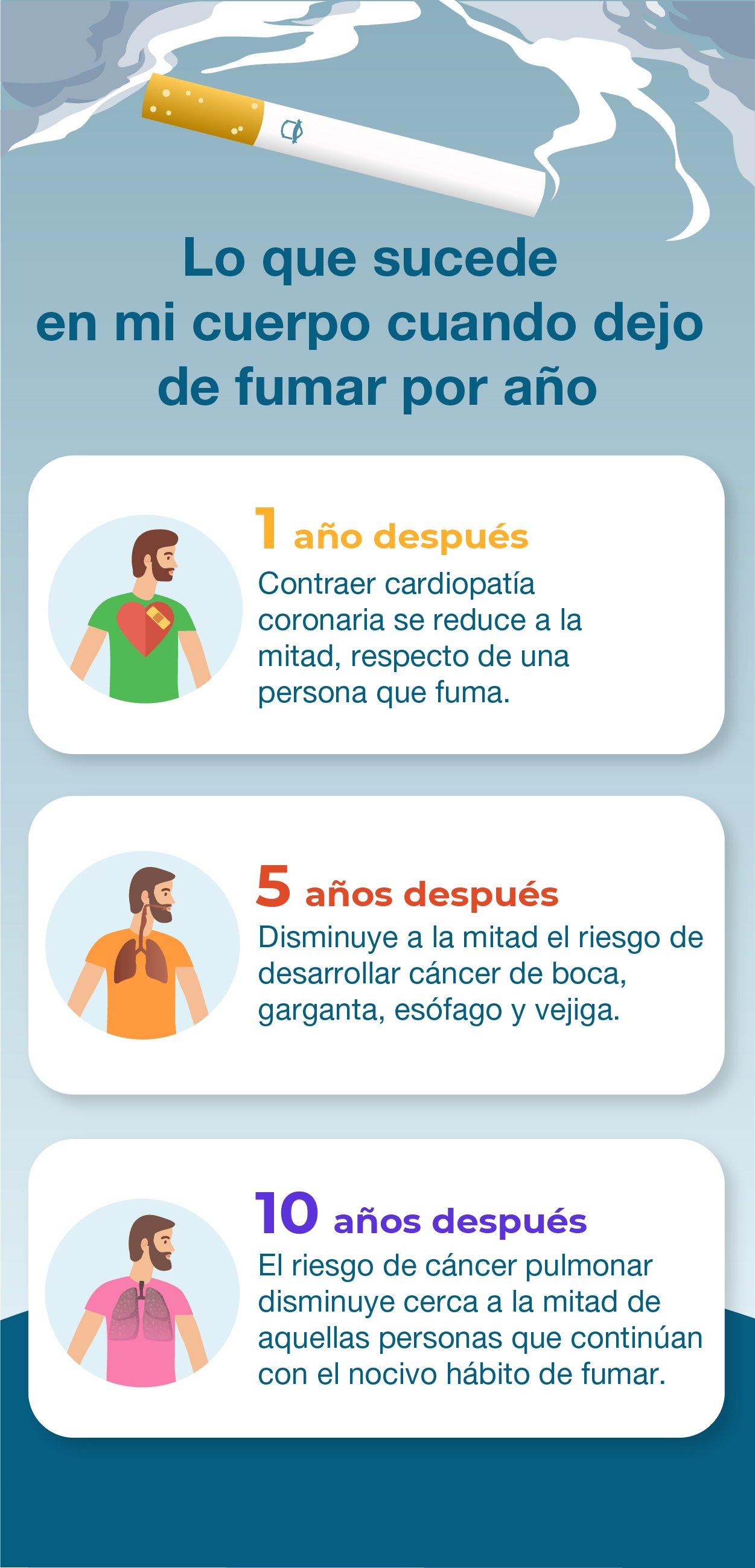 GUIA NO FUMADOR Primera Generación sin Cigarro 10.08-v4-03 (1)