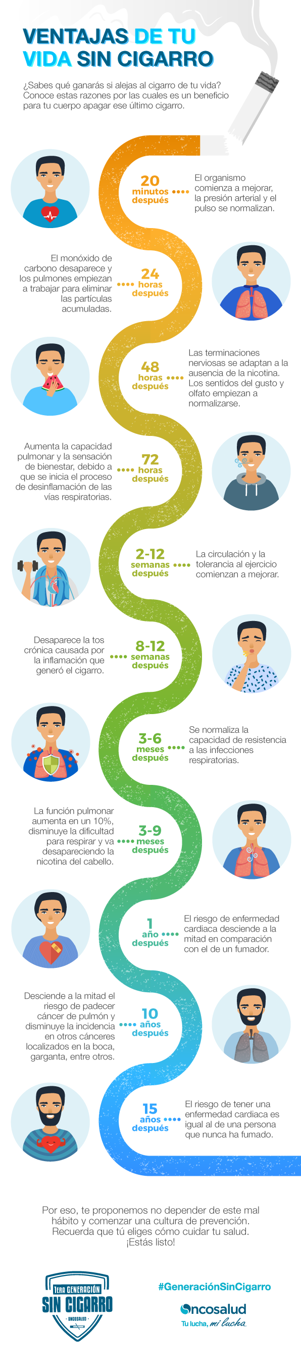 Infografia-cuando tarda en desaparecer el cigarro de tu cuerpo