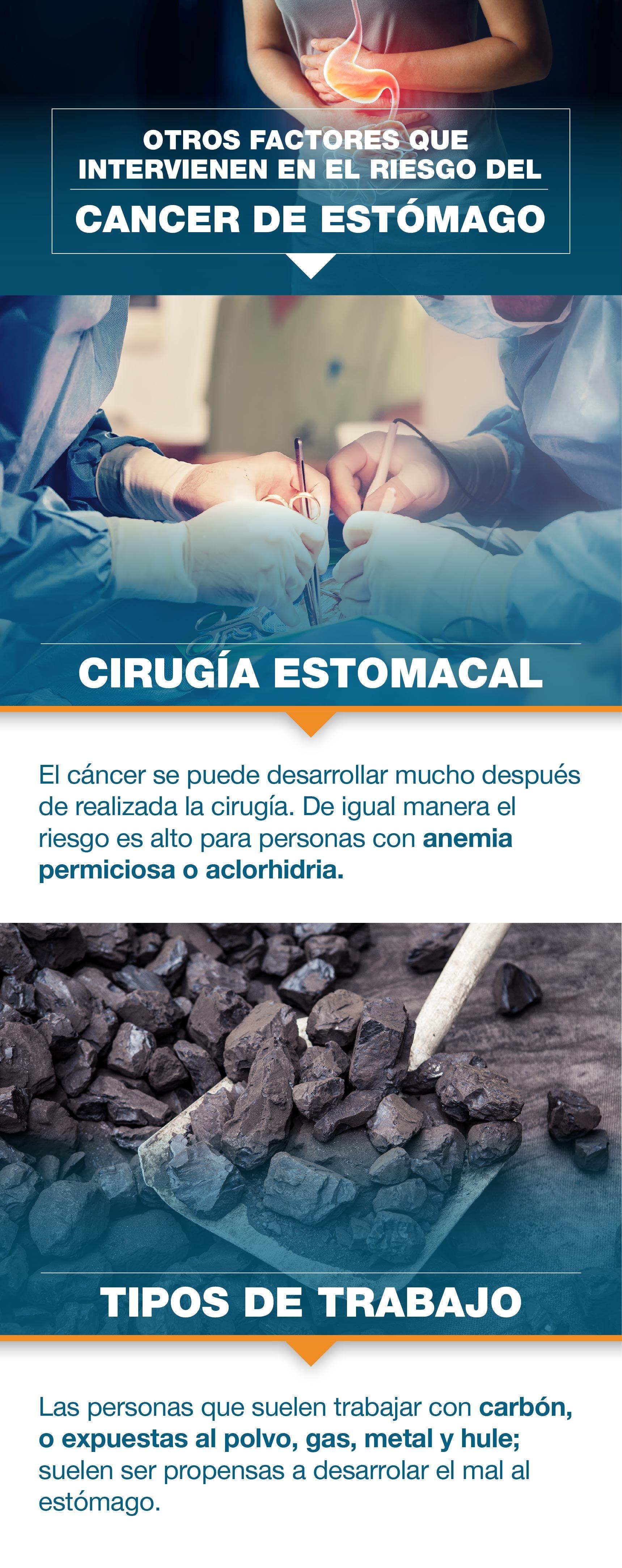 factores cancer de estomago