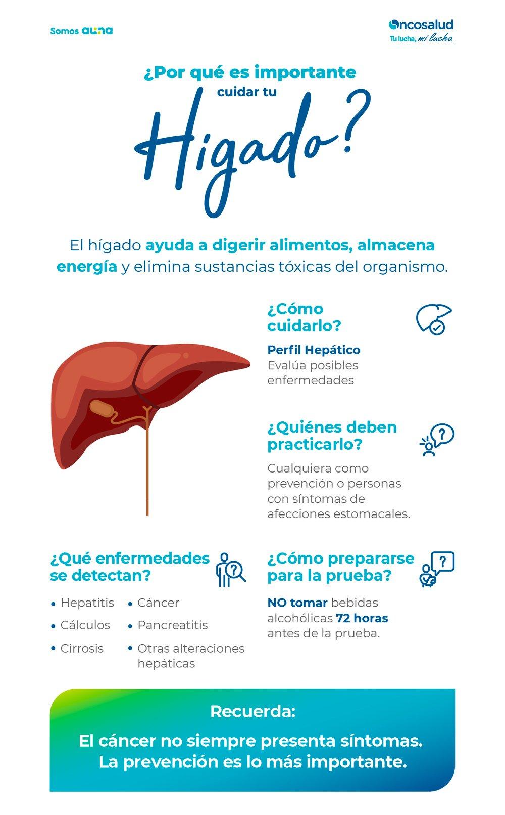 pruebas de funcionamiento hepático
