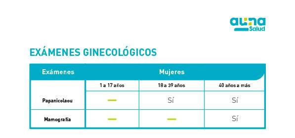 examenes ginecologicos