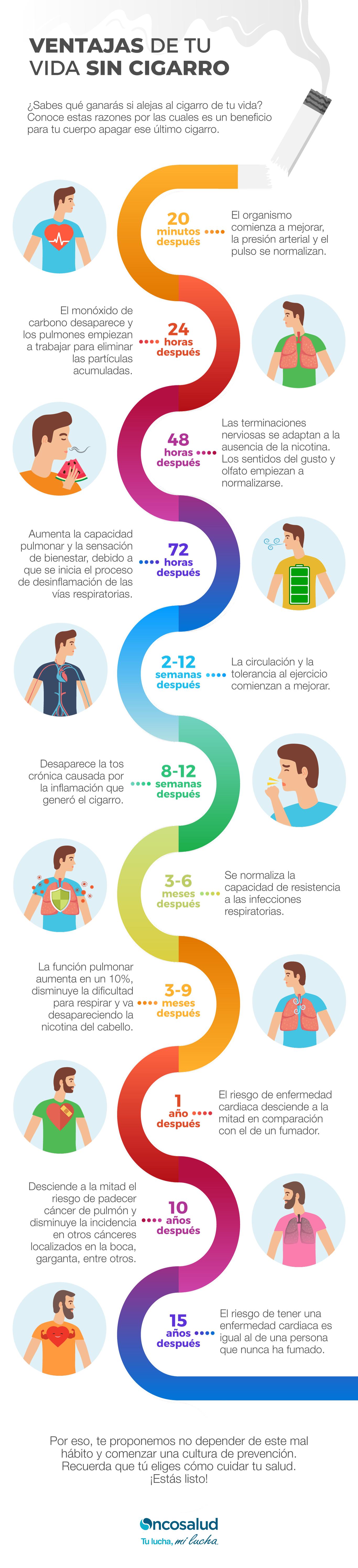 infografía-ventajas de vivir sin cigarro