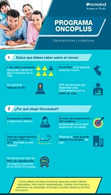 programa-oncoplus-lp.png